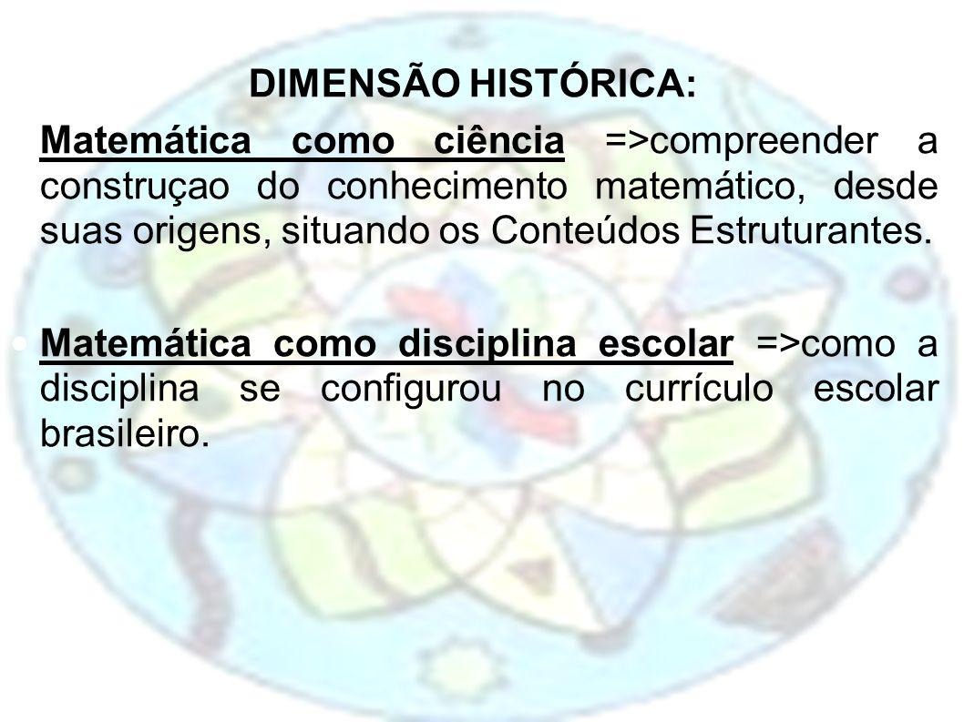 DIMENSÃO HISTÓRICA: Matemática como ciência =>compreender a construçao do conhecimento matemático, desde suas origens, situando os Conteúdos Estrutura