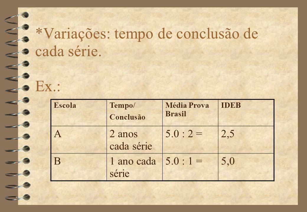 *Variações: tempo de conclusão de cada série.