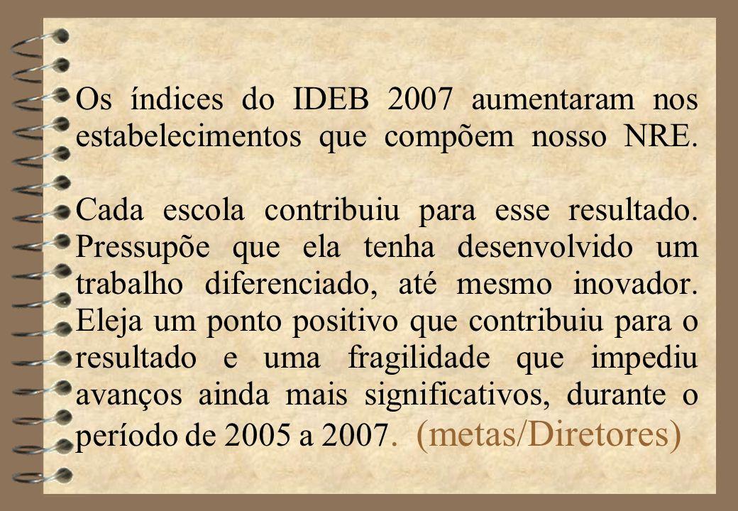 Os índices do IDEB 2007 aumentaram nos estabelecimentos que compõem nosso NRE.