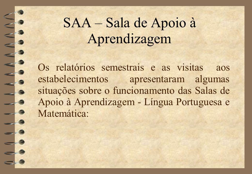 SAA – Sala de Apoio à Aprendizagem Os relatórios semestrais e as visitas aos estabelecimentos apresentaram algumas situações sobre o funcionamento das Salas de Apoio à Aprendizagem - Língua Portuguesa e Matemática: