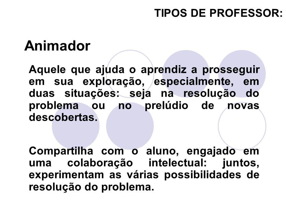 TIPOS DE PROFESSOR: Aquele que ajuda o aprendiz a prosseguir em sua exploração, especialmente, em duas situações: seja na resolução do problema ou no