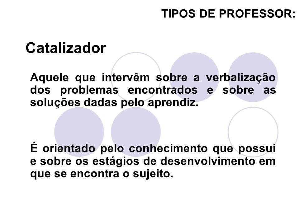 TIPOS DE PROFESSOR: Aquele que intervêm sobre a verbalização dos problemas encontrados e sobre as soluções dadas pelo aprendiz. É orientado pelo conhe