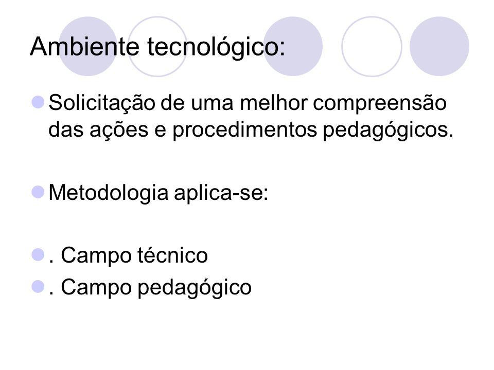 Ambiente tecnológico: Solicitação de uma melhor compreensão das ações e procedimentos pedagógicos. Metodologia aplica-se:. Campo técnico. Campo pedagó