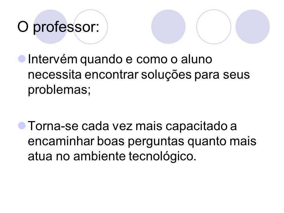 O professor: Intervém quando e como o aluno necessita encontrar soluções para seus problemas; Torna-se cada vez mais capacitado a encaminhar boas perg