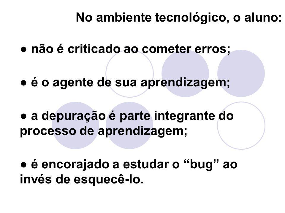 No ambiente tecnológico, o aluno: não é criticado ao cometer erros; é o agente de sua aprendizagem; a depuração é parte integrante do processo de apre