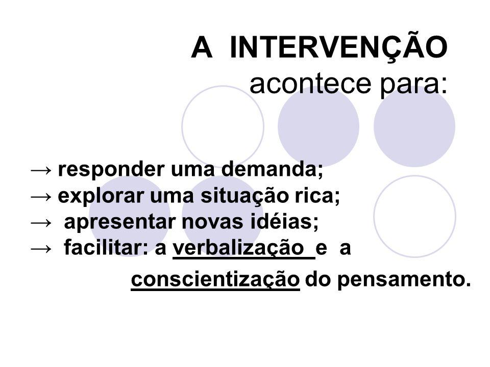 A INTERVENÇÃO acontece para: responder uma demanda; explorar uma situação rica; apresentar novas idéias; facilitar: a verbalização e a conscientização
