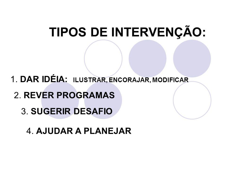 TIPOS DE INTERVENÇÃO: 1. DAR IDÉIA: ILUSTRAR, ENCORAJAR, MODIFICAR 2. REVER PROGRAMAS 3. SUGERIR DESAFIO 4. AJUDAR A PLANEJAR