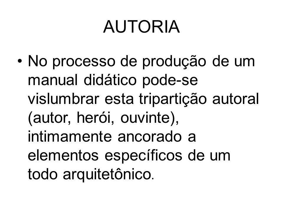 AUTORIA No processo de produção de um manual didático pode-se vislumbrar esta tripartição autoral (autor, herói, ouvinte), intimamente ancorado a elem