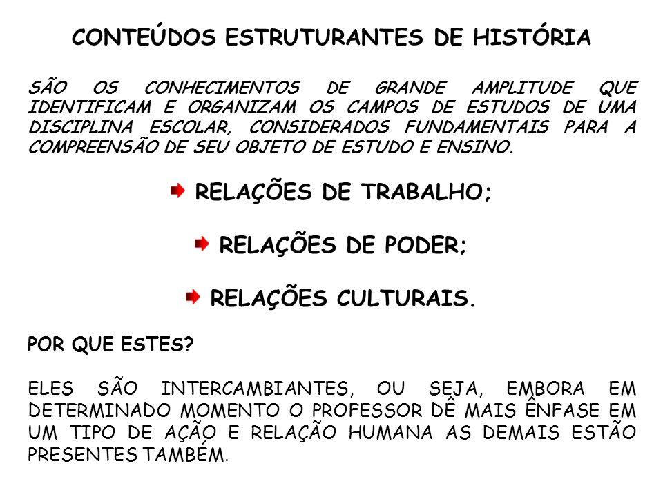 CONTEÚDOS ESTRUTURANTES DE HISTÓRIA SÃO OS CONHECIMENTOS DE GRANDE AMPLITUDE QUE IDENTIFICAM E ORGANIZAM OS CAMPOS DE ESTUDOS DE UMA DISCIPLINA ESCOLA