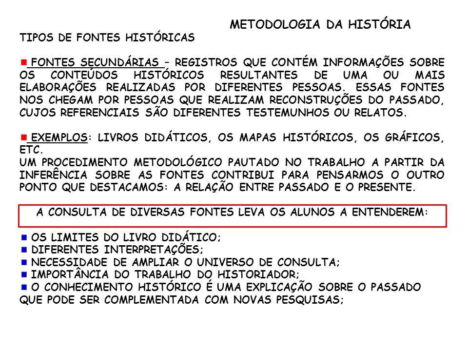 METODOLOGIA DA HISTÓRIA TIPOS DE FONTES HISTÓRICAS FONTES SECUNDÁRIAS – REGISTROS QUE CONTÉM INFORMAÇÕES SOBRE OS CONTEÚDOS HISTÓRICOS RESULTANTES DE
