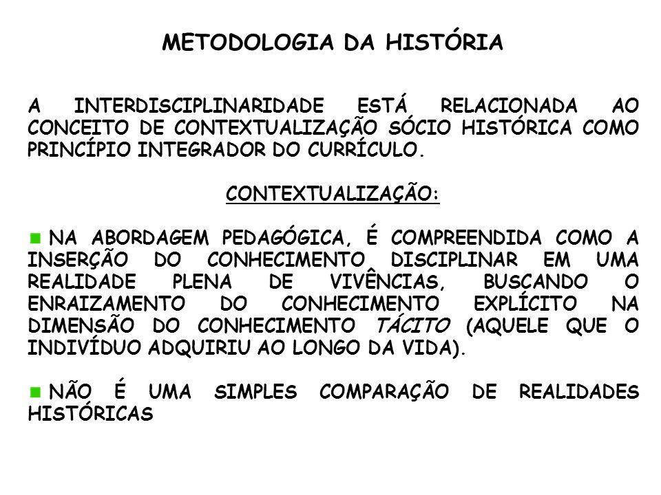 METODOLOGIA DA HISTÓRIA A INTERDISCIPLINARIDADE ESTÁ RELACIONADA AO CONCEITO DE CONTEXTUALIZAÇÃO SÓCIO HISTÓRICA COMO PRINCÍPIO INTEGRADOR DO CURRÍCUL