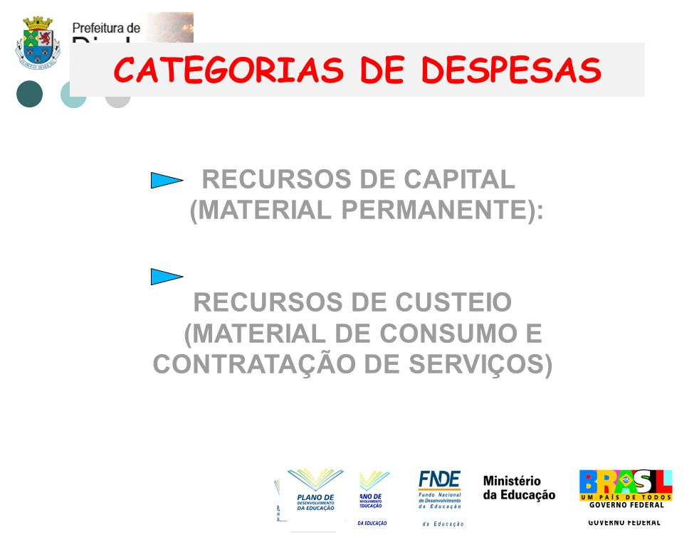 CATEGORIAS DE DESPESAS RECURSOS DE CAPITAL (MATERIAL PERMANENTE): RECURSOS DE CUSTEIO (MATERIAL DE CONSUMO E CONTRATAÇÃO DE SERVIÇOS)