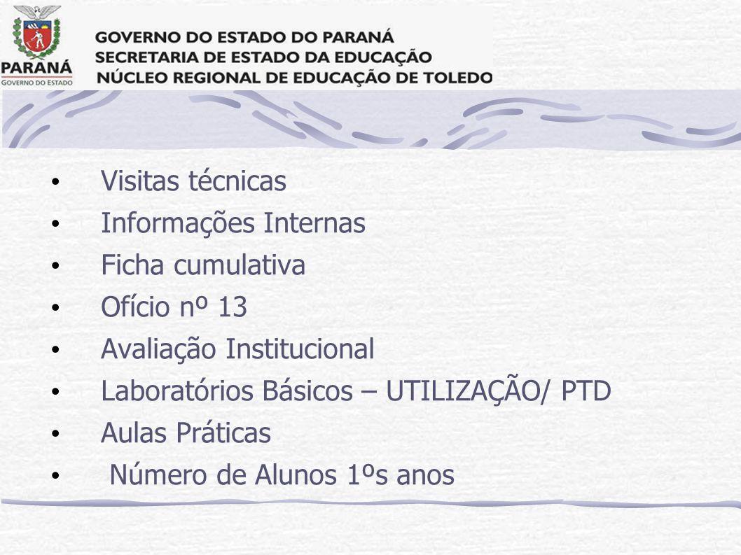 Visitas técnicas Informações Internas Ficha cumulativa Ofício nº 13 Avaliação Institucional Laboratórios Básicos – UTILIZAÇÃO/ PTD Aulas Práticas Núme