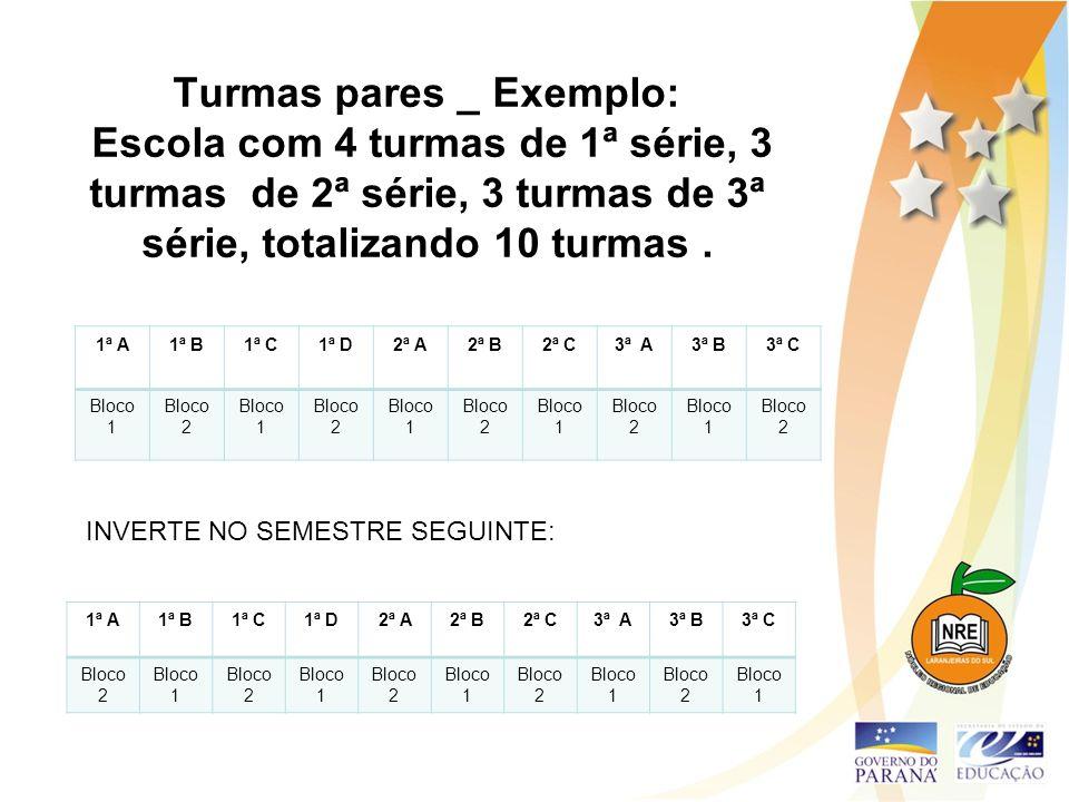 Turmas pares _ Exemplo: Escola com 4 turmas de 1ª série, 3 turmas de 2ª série, 3 turmas de 3ª série, totalizando 10 turmas. 1ª A1ª B1ª C1ª D2ª A2ª B2ª
