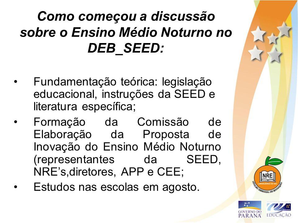 Como começou a discussão sobre o Ensino Médio Noturno no DEB_SEED: Fundamentação teórica: legislação educacional, instruções da SEED e literatura espe