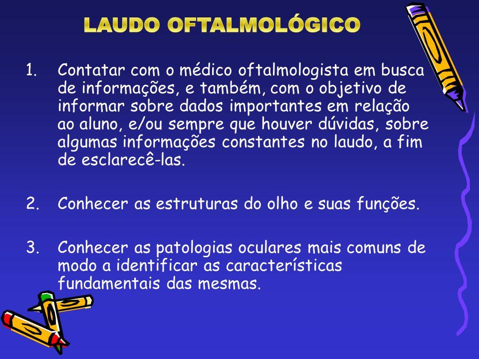 1.Contatar com o médico oftalmologista em busca de informações, e também, com o objetivo de informar sobre dados importantes em relação ao aluno, e/ou