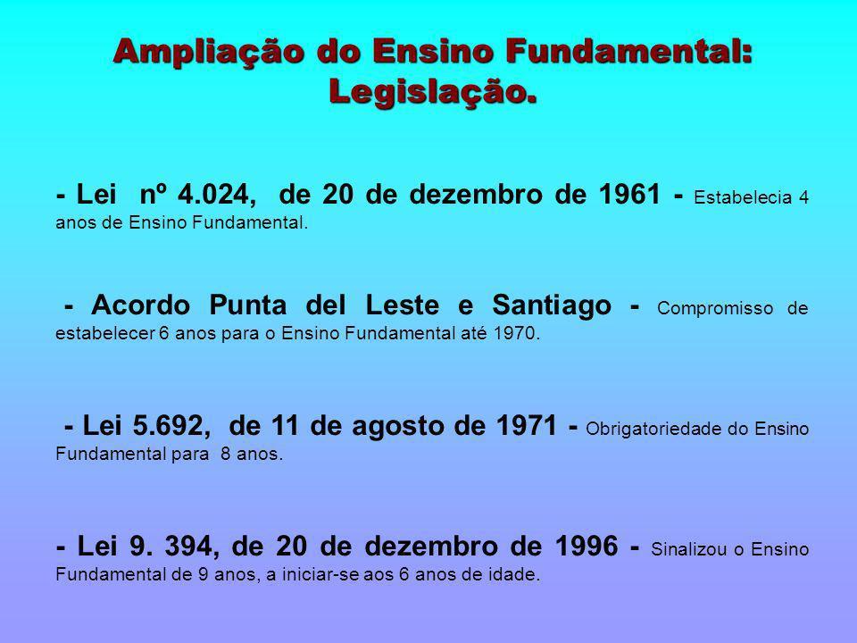 Ampliação do Ensino Fundamental: Legislação.