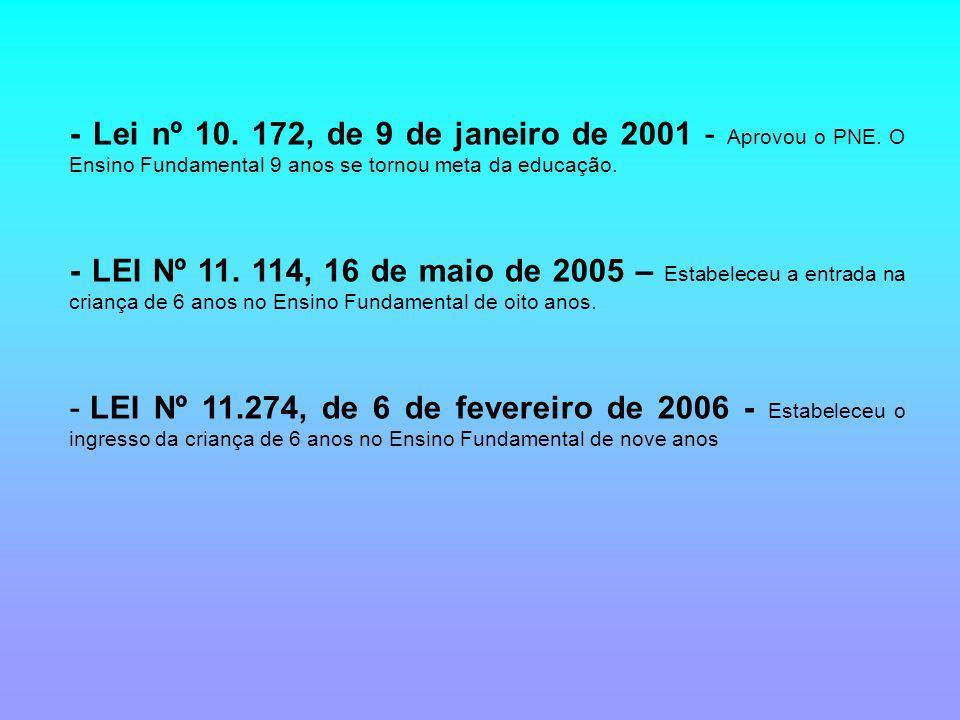 - Lei nº 10. 172, de 9 de janeiro de 2001 - Aprovou o PNE.