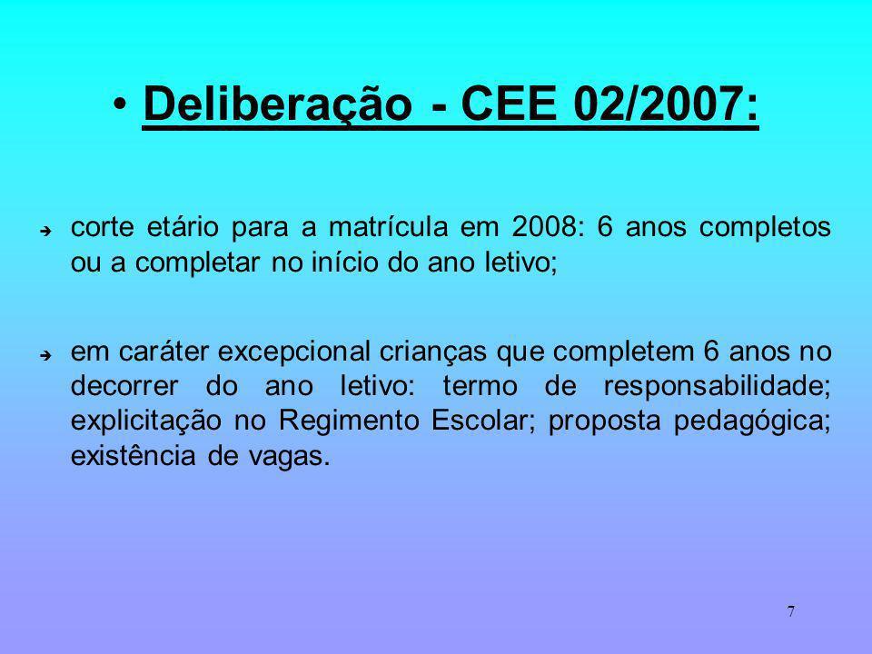 7 Deliberação - CEE 02/2007: corte etário para a matrícula em 2008: 6 anos completos ou a completar no início do ano letivo; em caráter excepcional crianças que completem 6 anos no decorrer do ano letivo: termo de responsabilidade; explicitação no Regimento Escolar; proposta pedagógica; existência de vagas.