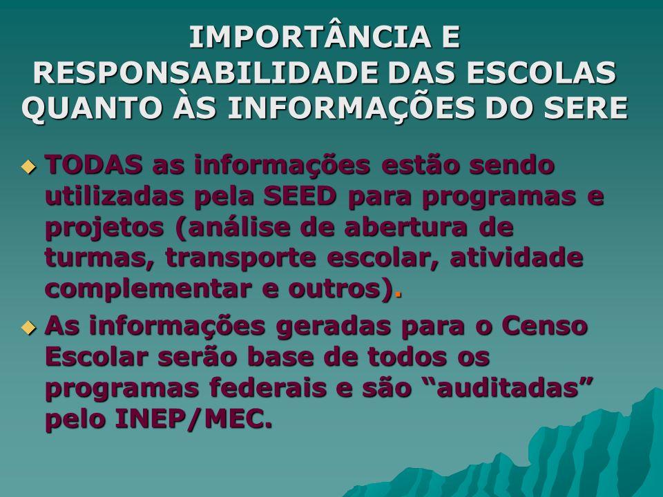 IMPORTÂNCIA E RESPONSABILIDADE DAS ESCOLAS QUANTO ÀS INFORMAÇÕES DO SERE TODAS as informações estão sendo utilizadas pela SEED para programas e projet