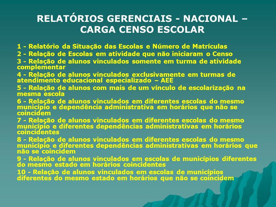 RELATÓRIOS GERENCIAIS - NACIONAL – CARGA CENSO ESCOLAR 1 - Relatório da Situação das Escolas e Número de Matrículas 2 - Relação de Escolas em atividad