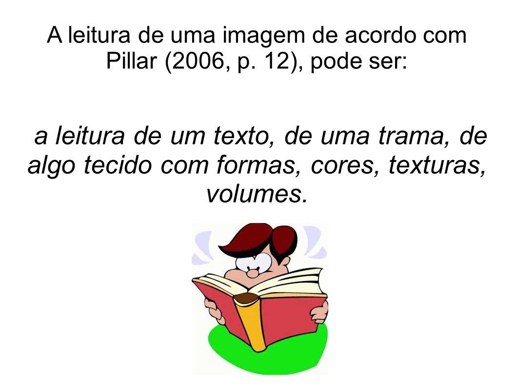 A leitura de uma imagem de acordo com Pillar (2006, p. 12), pode ser: a leitura de um texto, de uma trama, de algo tecido com formas, cores, texturas,