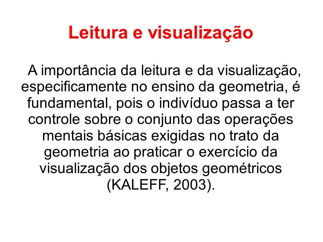 Leitura e visualização A importância da leitura e da visualização, especificamente no ensino da geometria, é fundamental, pois o indivíduo passa a ter