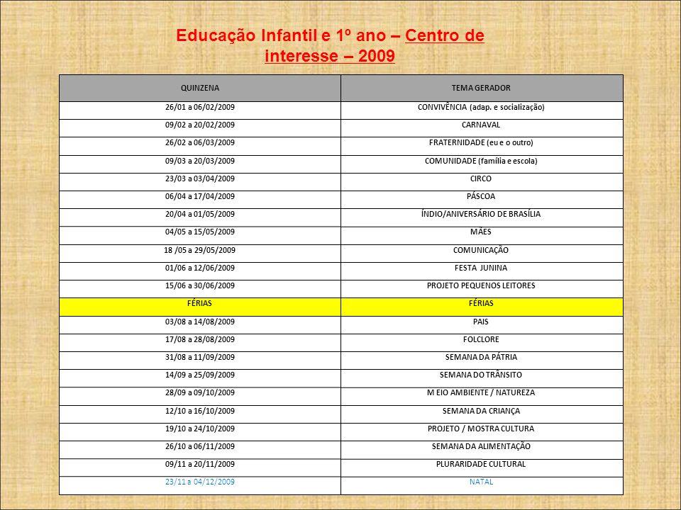 Educação Infantil e 1º ano – Centro de interesse – 2009 QUINZENATEMA GERADOR 26/01 a 06/02/2009CONVIVÊNCIA (adap. e socialização) 09/02 a 20/02/2009CA