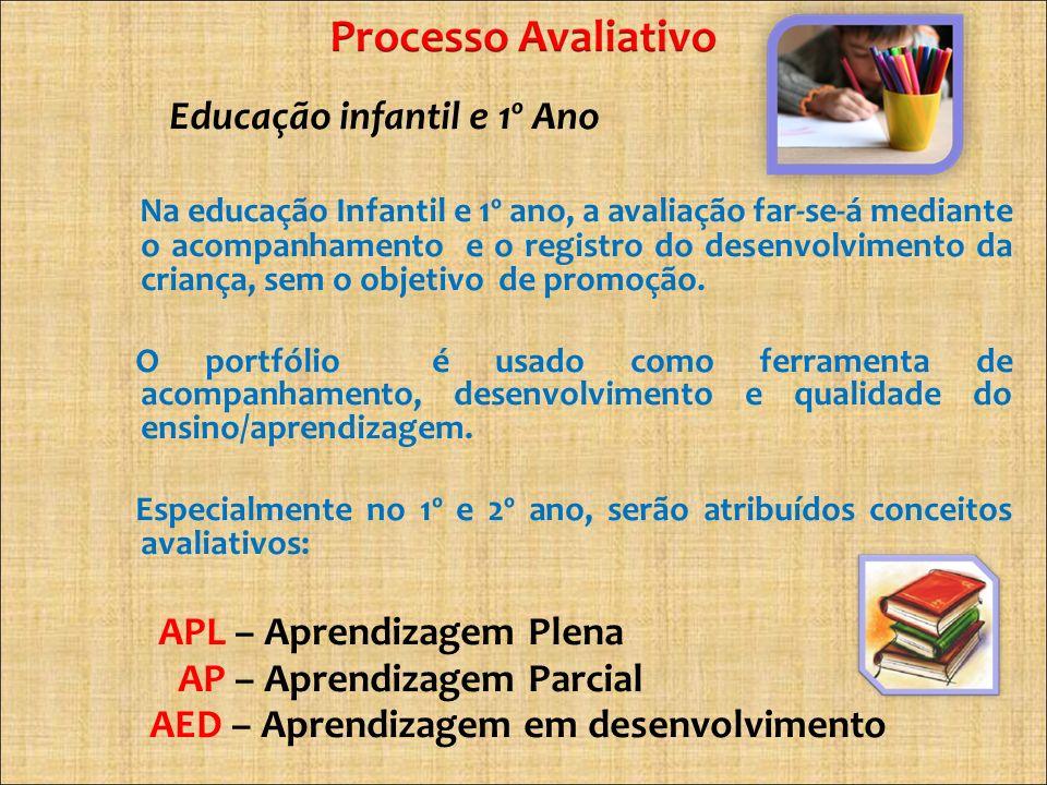 Educação infantil e 1º Ano Na educação Infantil e 1º ano, a avaliação far-se-á mediante o acompanhamento e o registro do desenvolvimento da criança, s