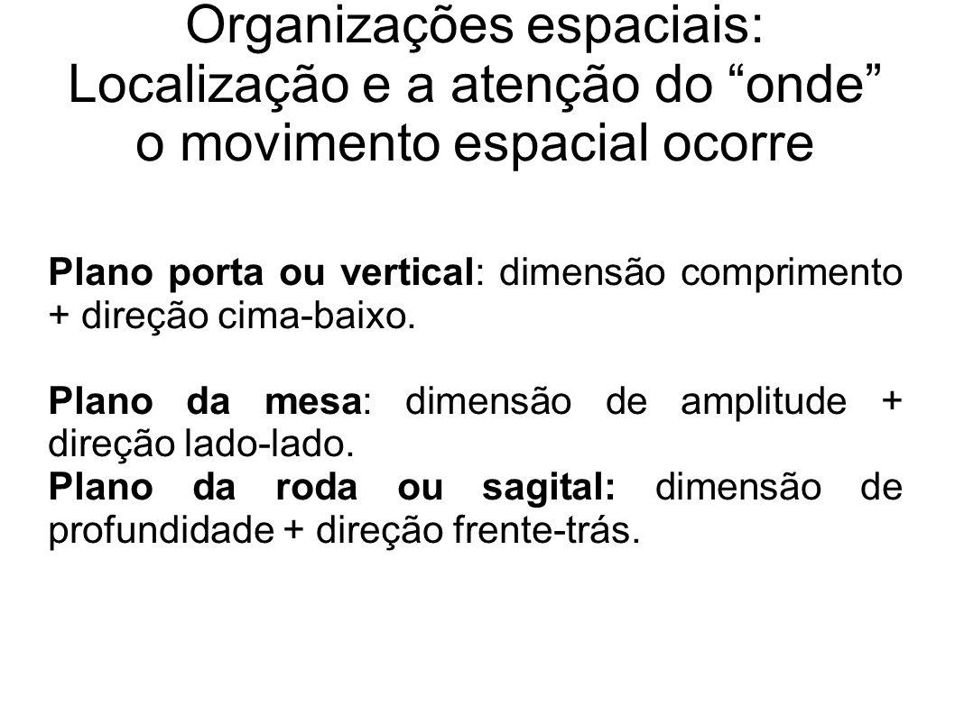 Organizações espaciais: Localização e a atenção do onde o movimento espacial ocorre Plano porta ou vertical: dimensão comprimento + direção cima-baixo.