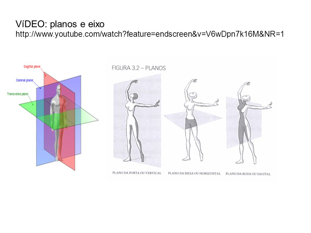 VíDEO: planos e eixo http://www.youtube.com/watch feature=endscreen&v=V6wDpn7k16M&NR=1