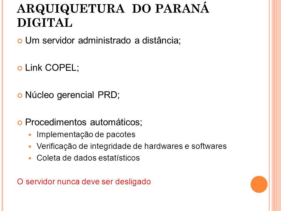 ARQUIQUETURA DO PARANÁ DIGITAL Um servidor administrado a distância; Link COPEL; Núcleo gerencial PRD; Procedimentos automáticos; Implementação de pac
