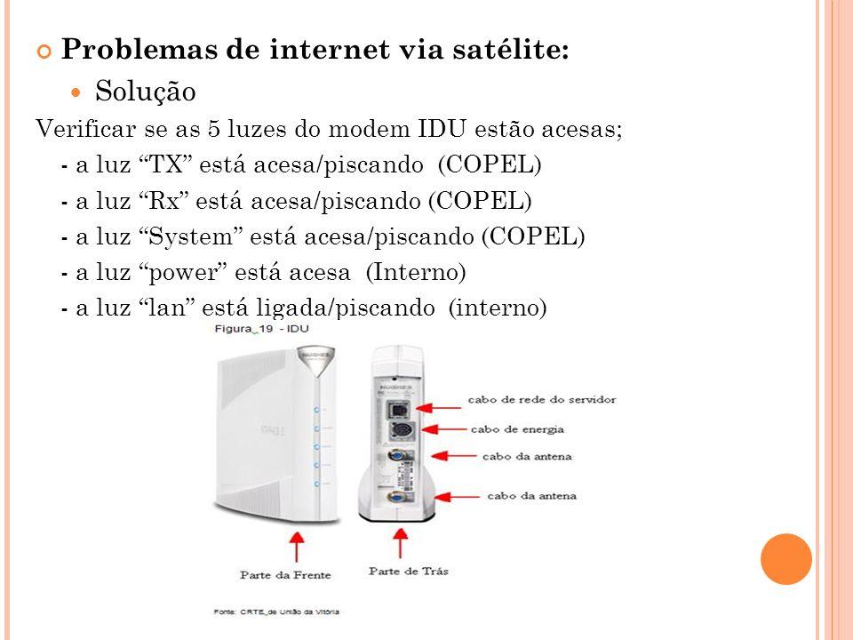 Problemas de internet via satélite: Solução Verificar se as 5 luzes do modem IDU estão acesas; - a luz TX está acesa/piscando (COPEL) - a luz Rx está