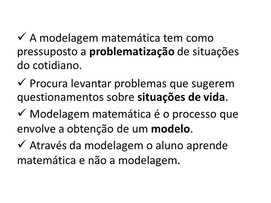 A modelagem matemática tem como pressuposto a problematização de situações do cotidiano. Procura levantar problemas que sugerem questionamentos sobre