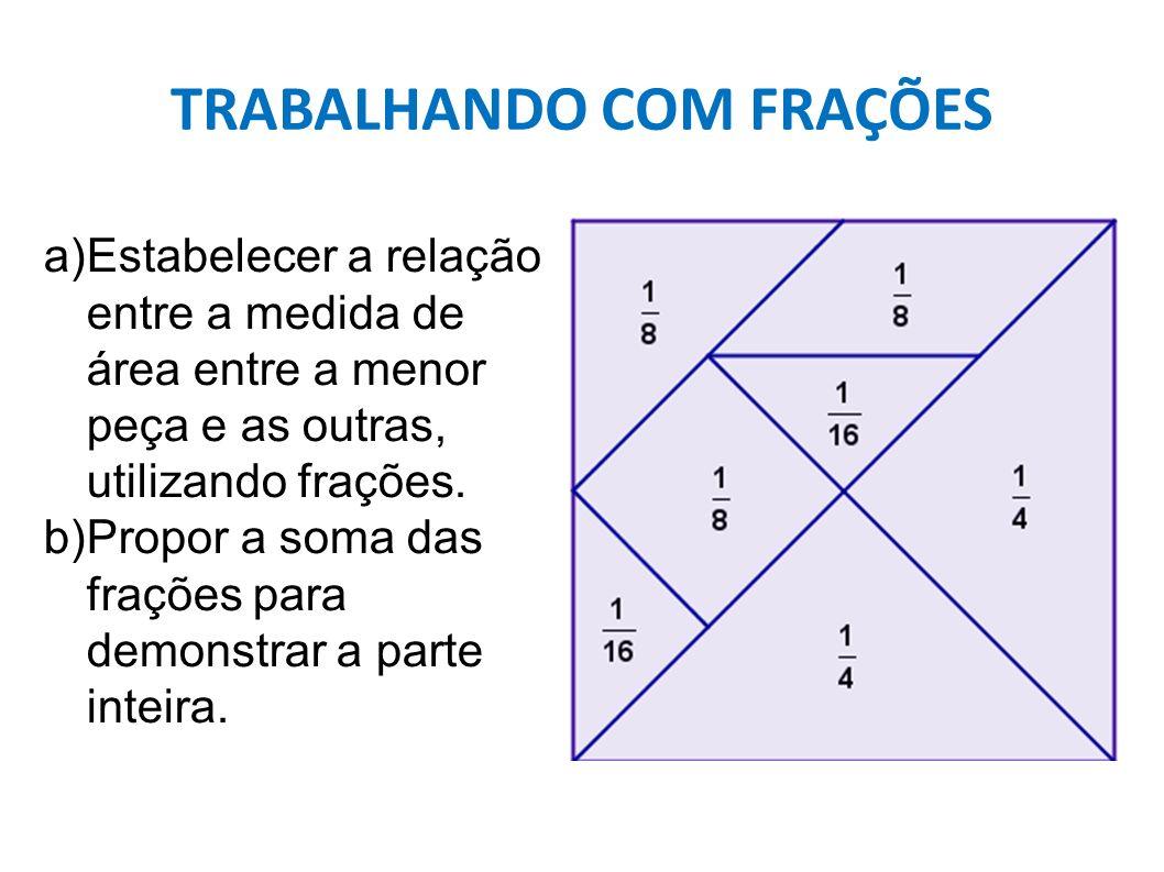 TRABALHANDO COM FRAÇÕES a)Estabelecer a relação entre a medida de área entre a menor peça e as outras, utilizando frações. b)Propor a soma das frações