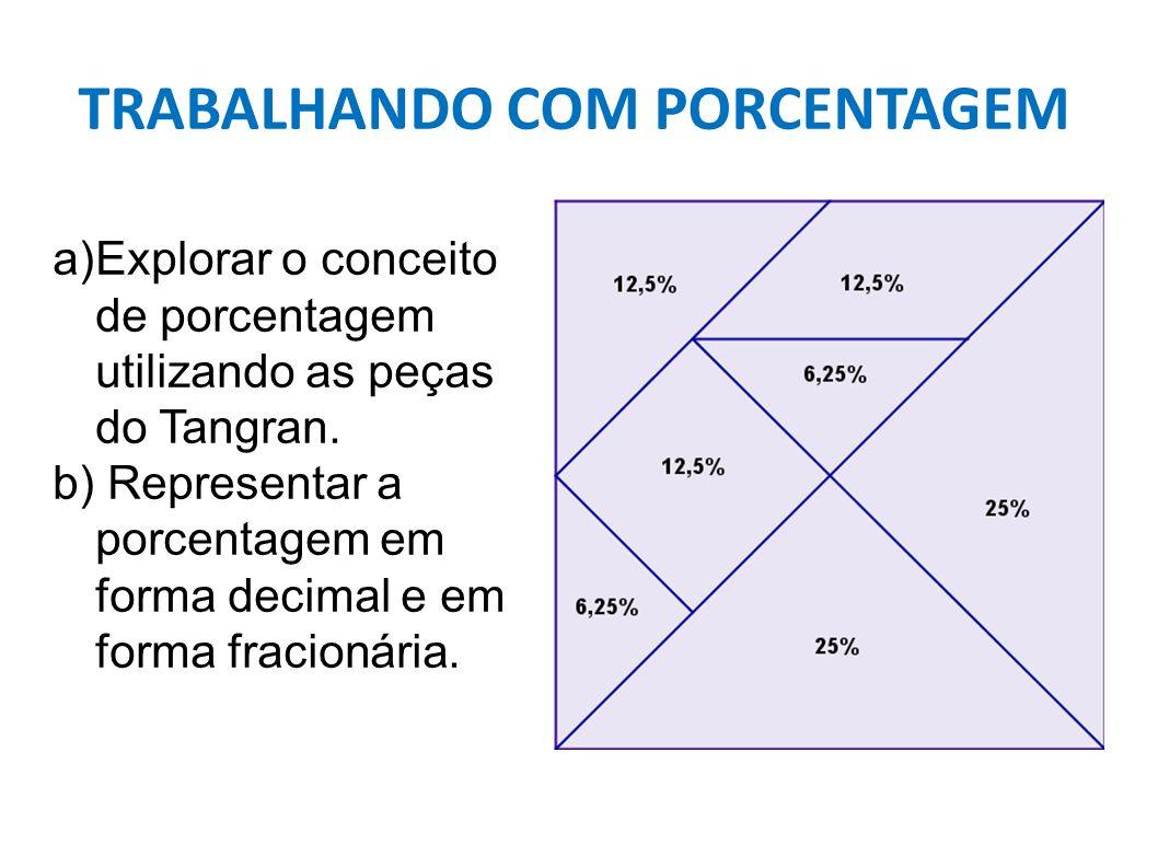TRABALHANDO COM PORCENTAGEM a)Explorar o conceito de porcentagem utilizando as peças do Tangran. b) Representar a porcentagem em forma decimal e em fo
