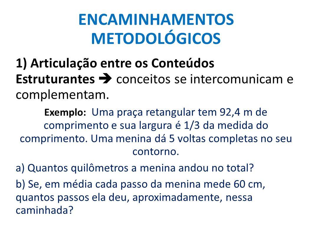 ENCAMINHAMENTOS METODOLÓGICOS 1) Articulação entre os Conteúdos Estruturantes conceitos se intercomunicam e complementam. Exemplo: Uma praça retangula