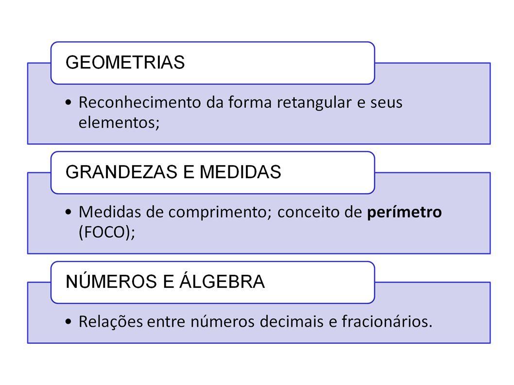 2) Tendências Metodológicas: