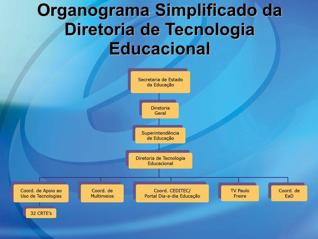 Reflexão Qual é o papel da escola no contexto audiovisual.