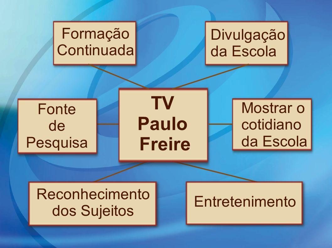 TV Paulo Freire Formação Continuada Fonte de Pesquisa Entretenimento Divulgação da Escola Mostrar o cotidiano da Escola Reconhecimento dos Sujeitos