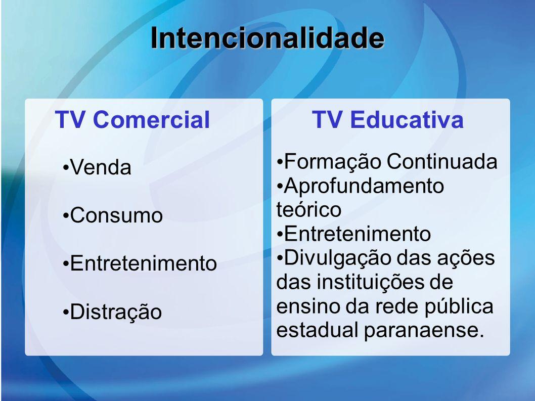 Intencionalidade Venda Consumo Entretenimento Distração Formação Continuada Aprofundamento teórico Entretenimento Divulgação das ações das instituiçõe