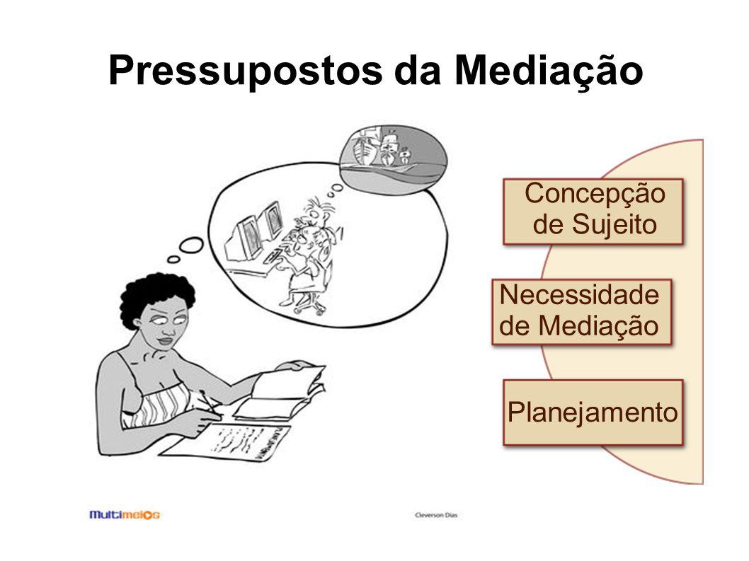 Pressupostos da Mediação Concepção de Sujeito Necessidade de Mediação Planejamento