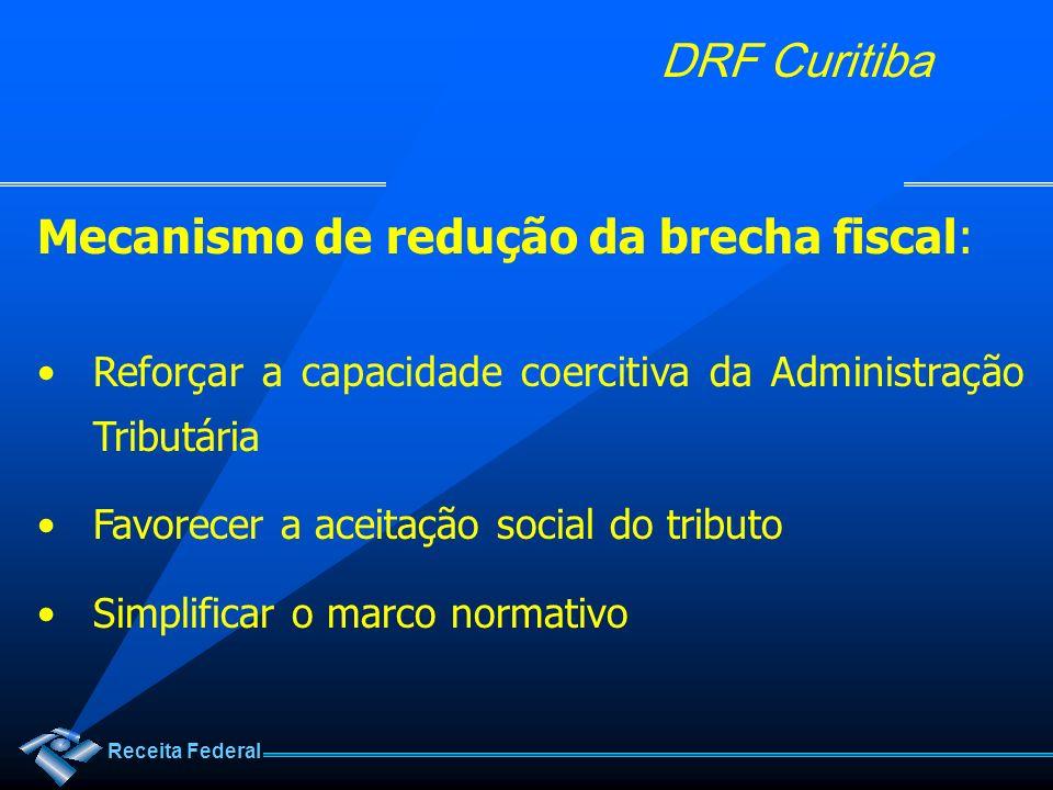 Receita Federal DRF Curitiba Mecanismo de redução da brecha fiscal: Reforçar a capacidade coercitiva da Administração Tributária Favorecer a aceitação
