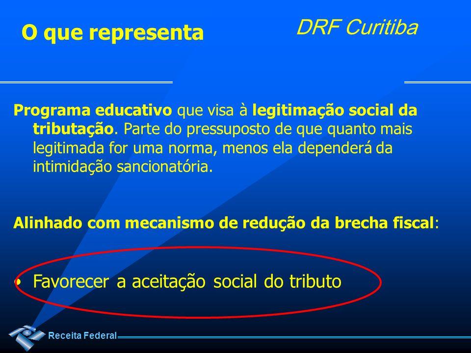 Receita Federal DRF Curitiba O que representa Programa educativo que visa à legitimação social da tributação. Parte do pressuposto de que quanto mais