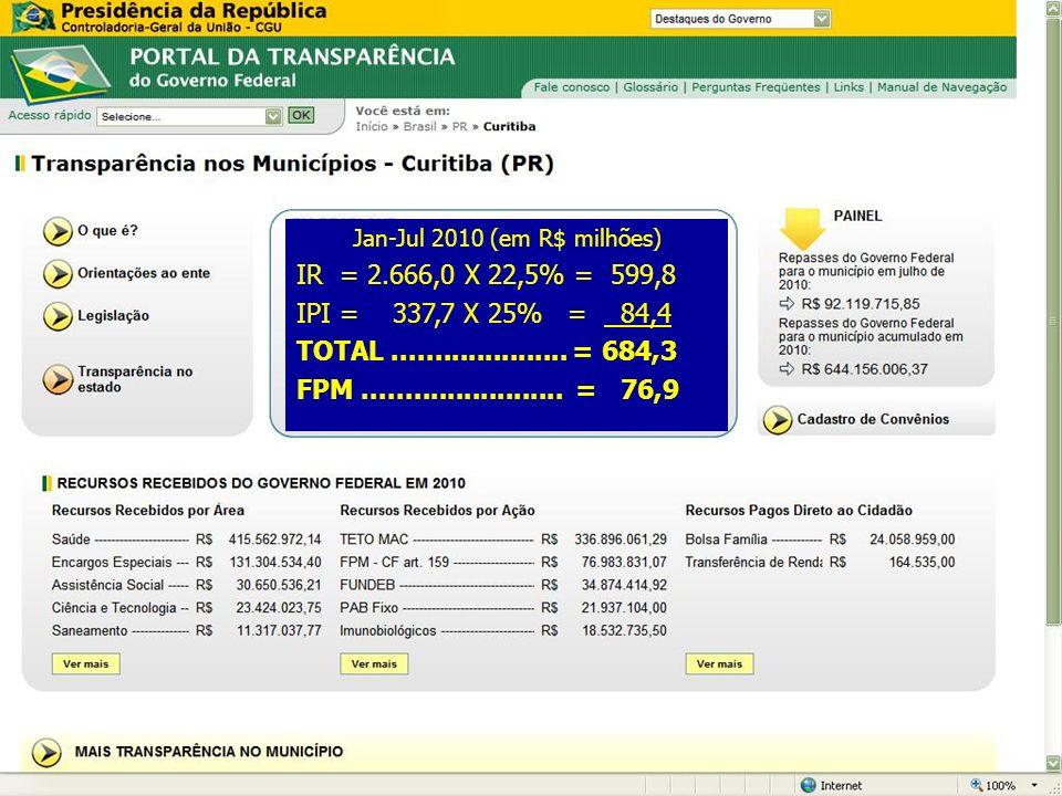 Receita Federal DRF Curitiba Jan-Jul 2010 (em R$ milhões) IR = 2.666,0 X 22,5% = 599,8 IPI = 337,7 X 25% = 84,4 TOTAL..................... = 684,3 FPM