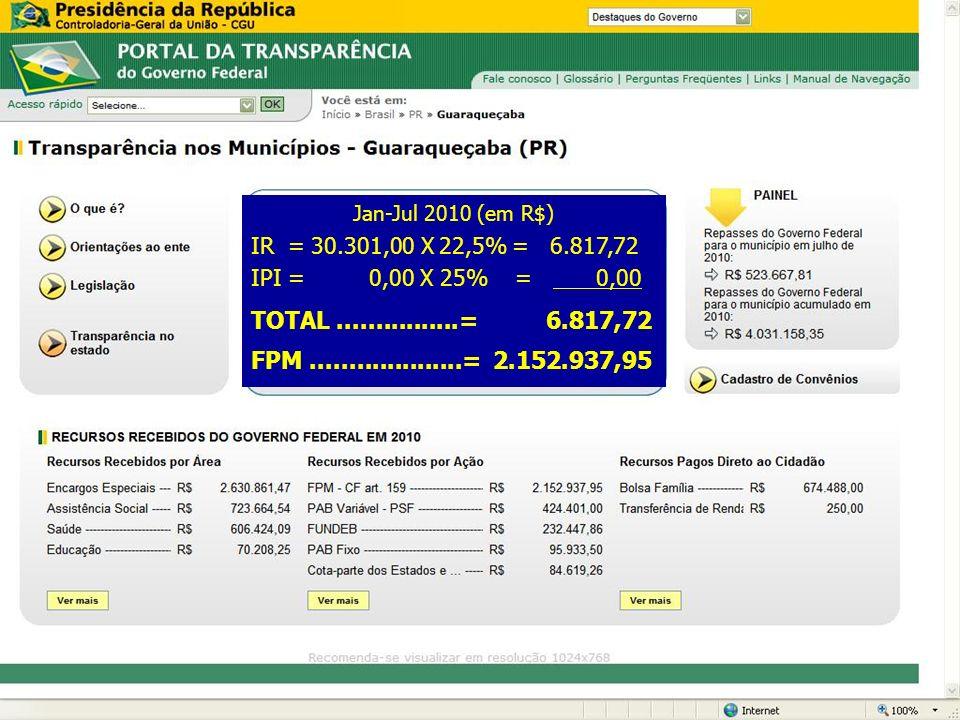 Receita Federal DRF Curitiba Jan-Jul 2010 (em R$) IR = 30.301,00 X 22,5% = 6.817,72 IPI = 0,00 X 25% = 0,00 TOTAL................= 6.817,72 FPM.......