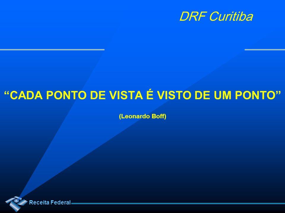 Receita Federal DRF Curitiba Jan-Jul 2010 (em R$ milhões) IR = 2.666,0 X 22,5% = 599,8 IPI = 337,7 X 25% = 84,4 TOTAL.....................