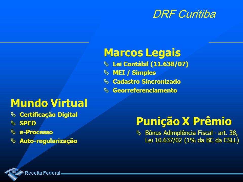 Receita Federal DRF Curitiba Marcos Legais Lei Contábil (11.638/07) MEI / Simples Cadastro Sincronizado Georreferenciamento Punição X Prêmio Bônus Adi