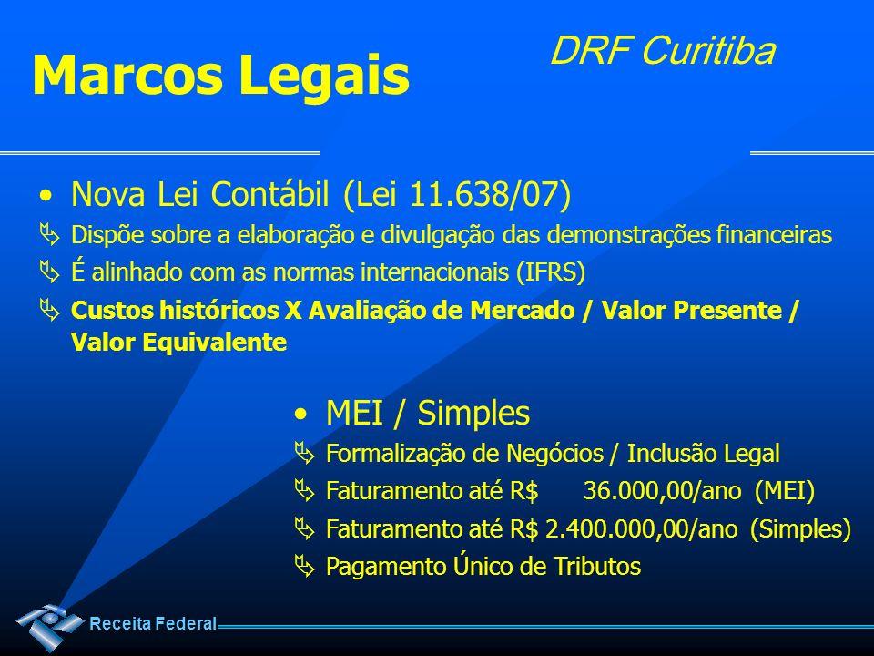 Receita Federal DRF Curitiba Nova Lei Contábil (Lei 11.638/07) Dispõe sobre a elaboração e divulgação das demonstrações financeiras É alinhado com as