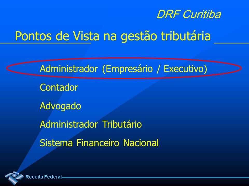 Receita Federal DRF Curitiba Administração Tributária Fluxo da Administração Tributária Cadastros Base de Dados Obrigação Tributária Iniciativa do Contribuinte Iniciativa do Fisco Controle e recuperação do C.T.